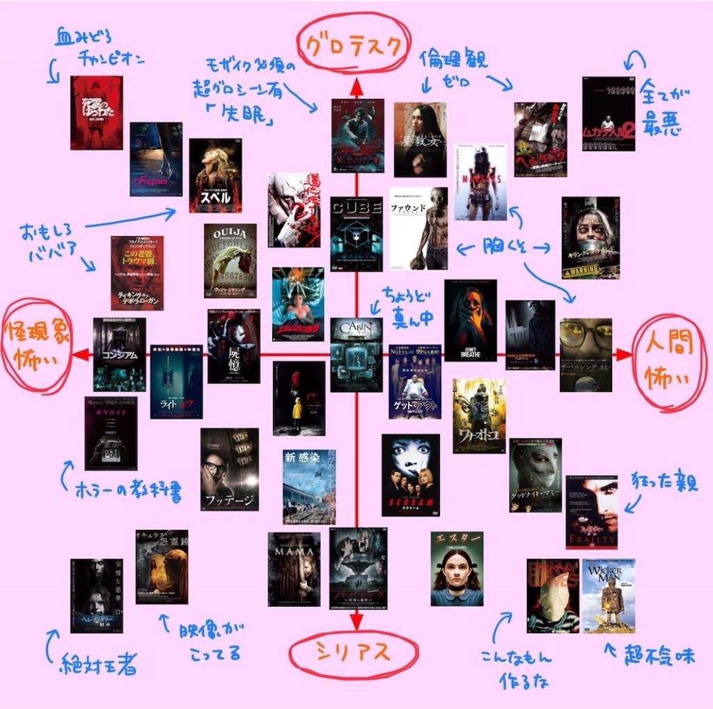 f:id:chokichokihair:20190814171341j:image