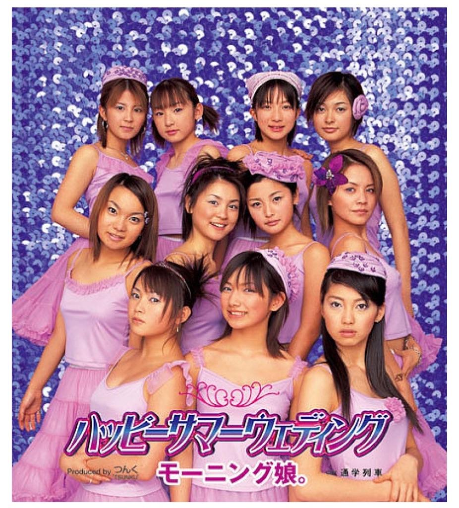 f:id:chokichokihair:20200625234512j:image