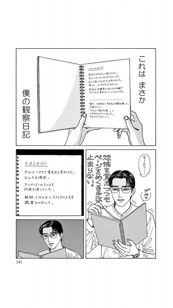 f:id:chokichokihair:20200717032405p:image
