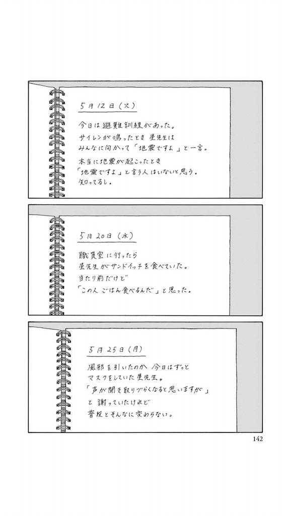 f:id:chokichokihair:20200717032421p:image