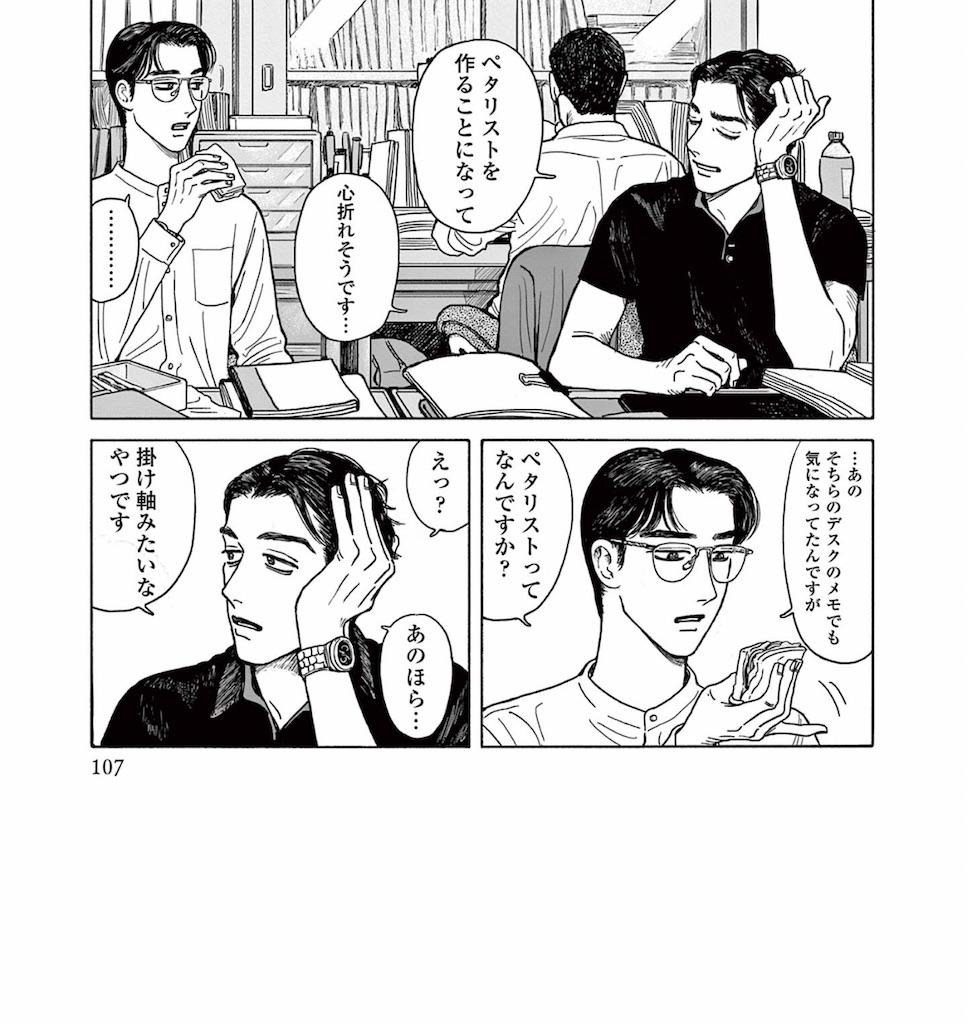 f:id:chokichokihair:20210508223933j:image