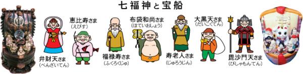 f:id:chokinbakokan:20091209172338j:image