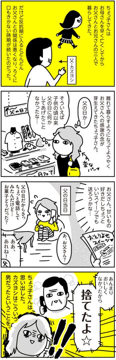 f:id:chokko_san:20160531151408j:plain