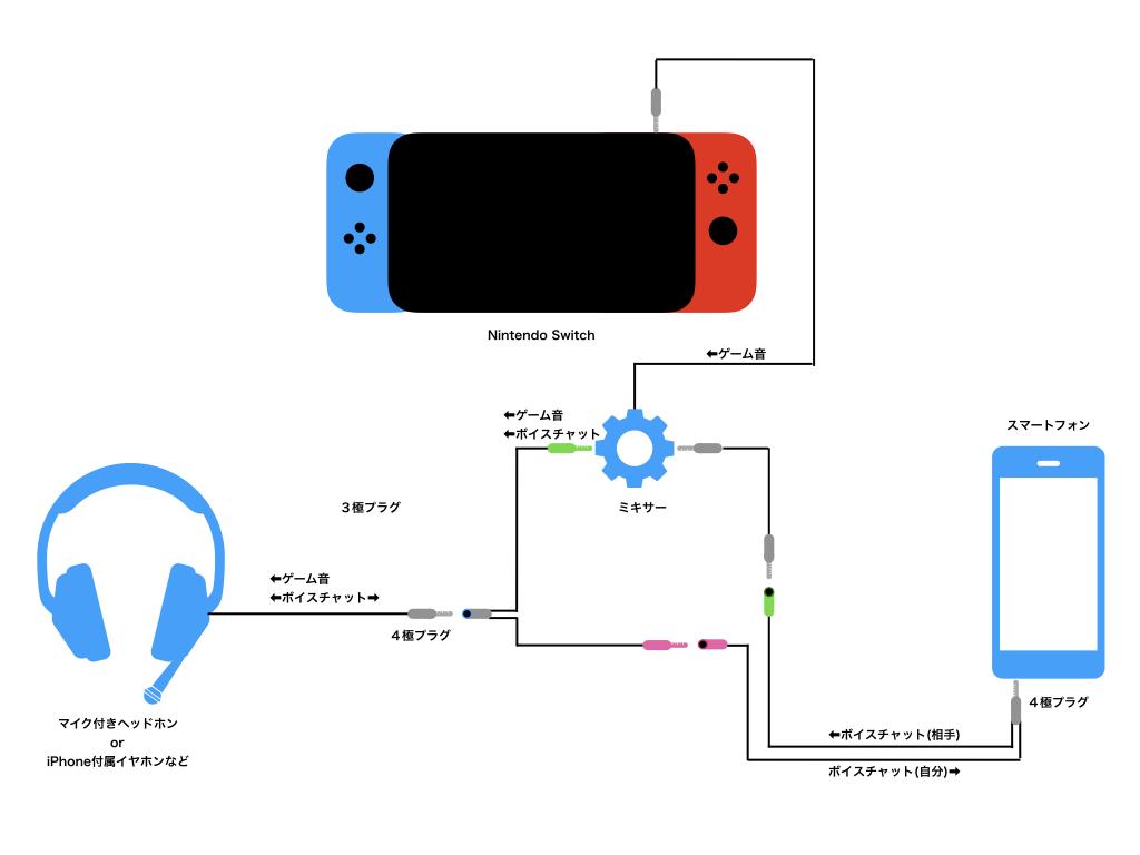 f:id:choko343:20170909154045j:plain