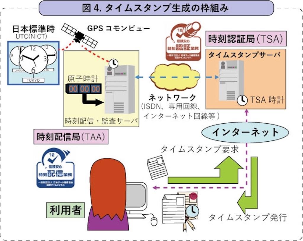 f:id:choku_note:20171227115937j:image
