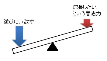 f:id:chokudai:20170318011703p:plain