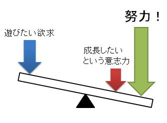 f:id:chokudai:20170318011902p:plain
