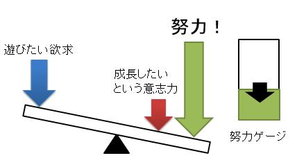 f:id:chokudai:20170318012218p:plain
