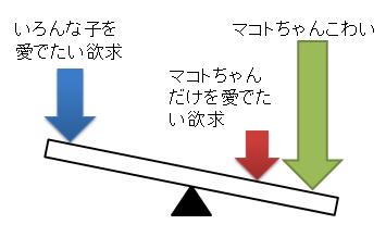 f:id:chokudai:20170318015339p:plain