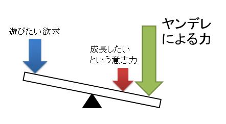 f:id:chokudai:20170318020033p:plain
