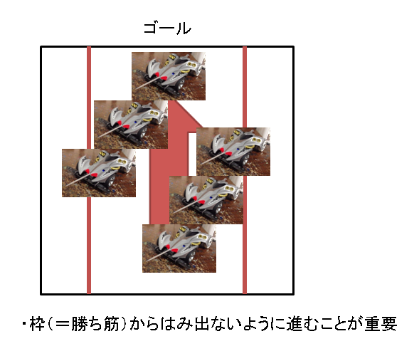 f:id:chomosh:20140213002617p:plain