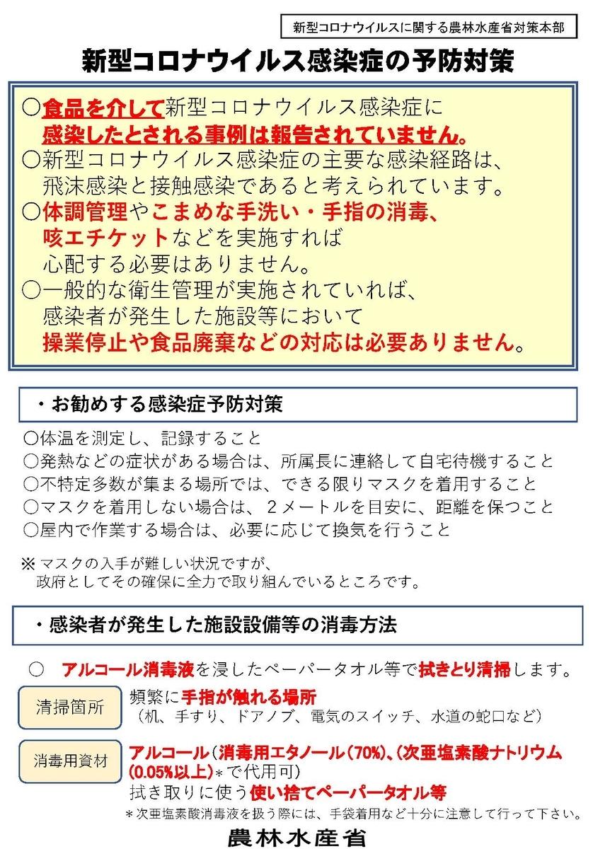 f:id:chorakuan:20200407124318j:plain