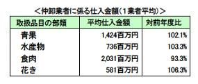 f:id:chorakuan:20200822105215p:plain