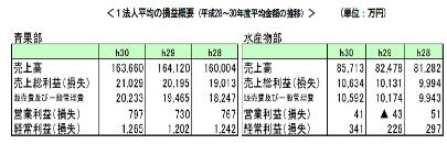 f:id:chorakuan:20200822105420p:plain