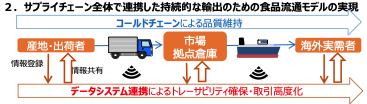 f:id:chorakuan:20201018005801p:plain