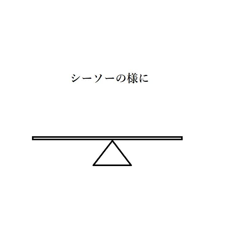 f:id:choro0164:20190430101124j:plain