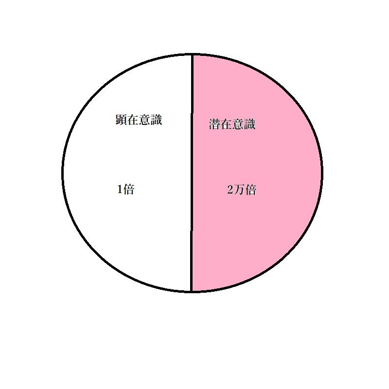 f:id:choro0164:20190622141931j:plain