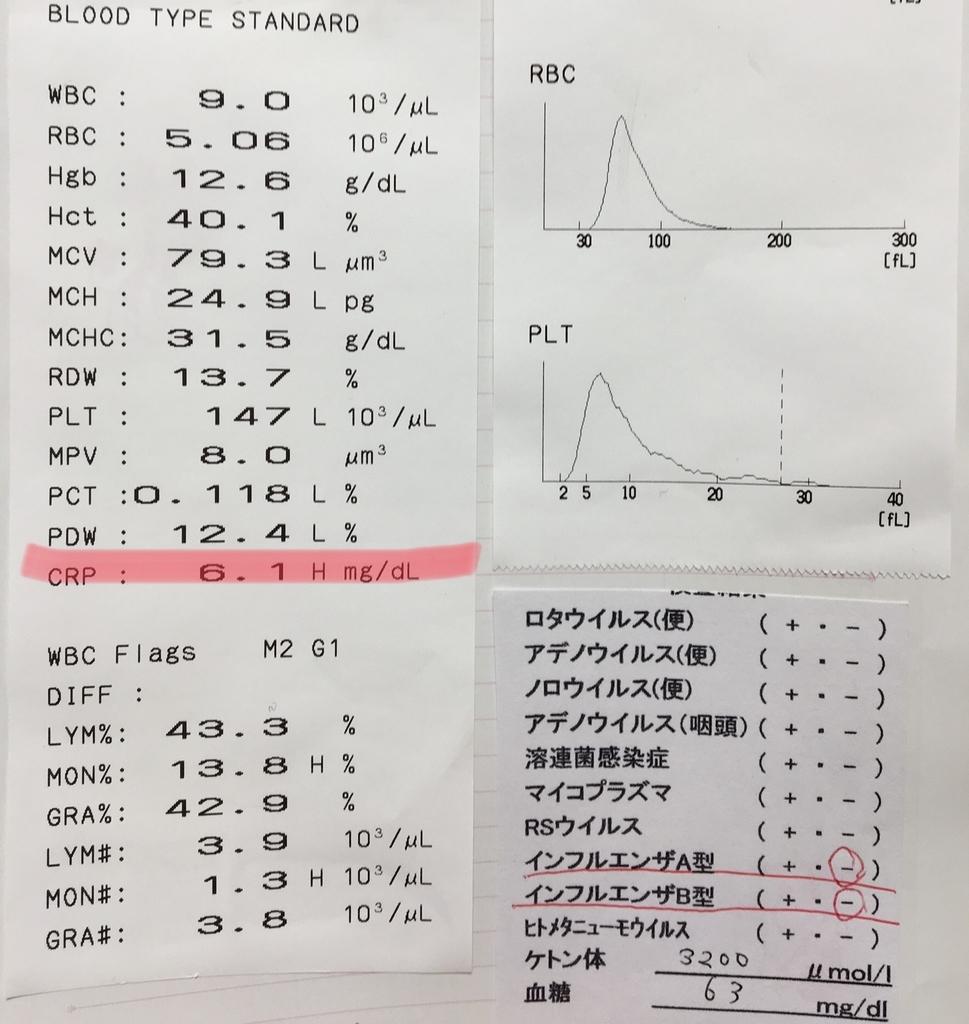 f:id:choropin:20181204102505j:plain