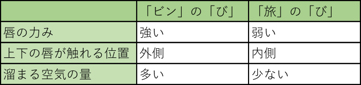 f:id:chorustips:20170213224749p:plain