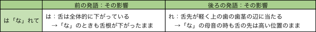 f:id:chorustips:20170220182021p:plain