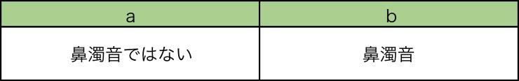 f:id:chorustips:20170301000249p:plain