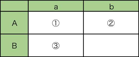 f:id:chorustips:20170301000527p:plain