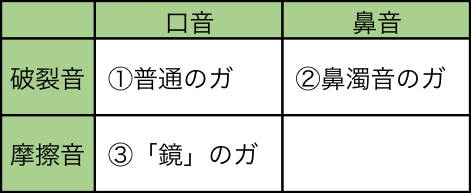 f:id:chorustips:20170301003105p:plain