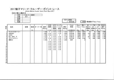 f:id:choshimarina:20170618153555j:image