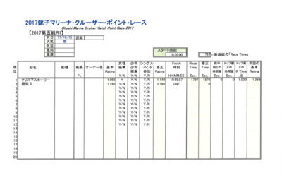 f:id:choshimarina:20171016104337p:image:w360
