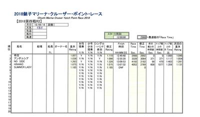 f:id:choshimarina:20180916141955p:image:w360