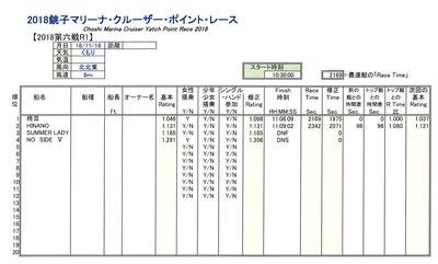 f:id:choshimarina:20181119154706p:image:w360