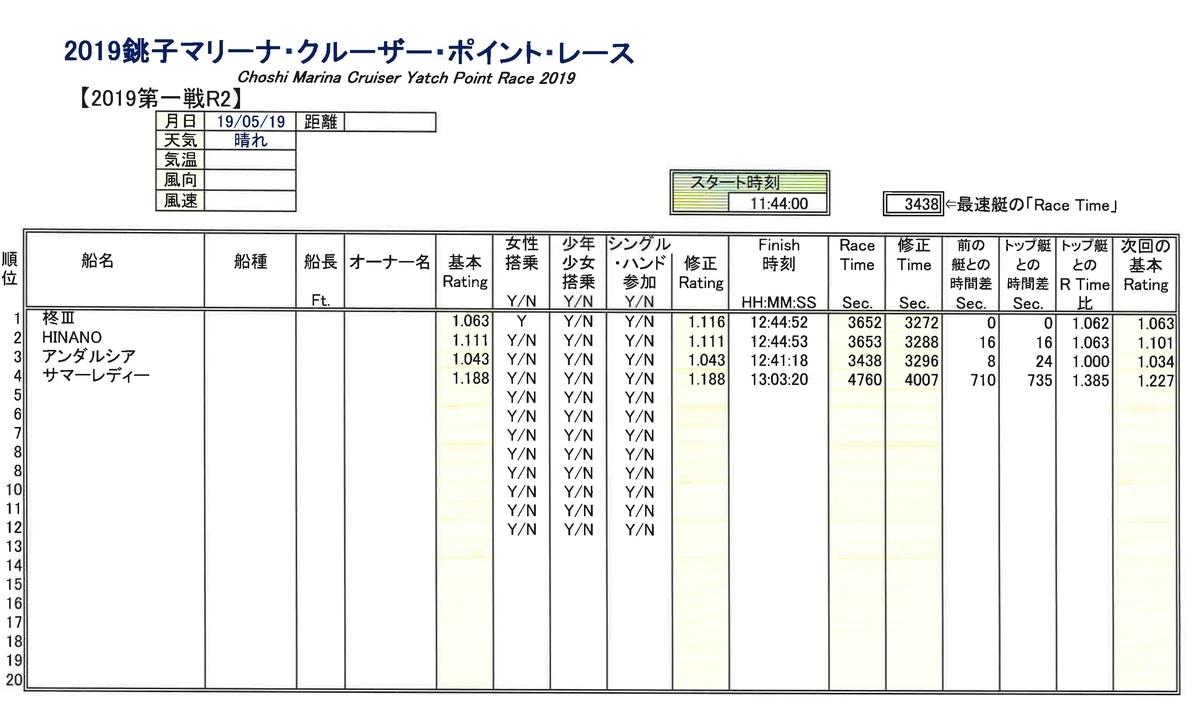f:id:choshimarina:20190519150815j:plain
