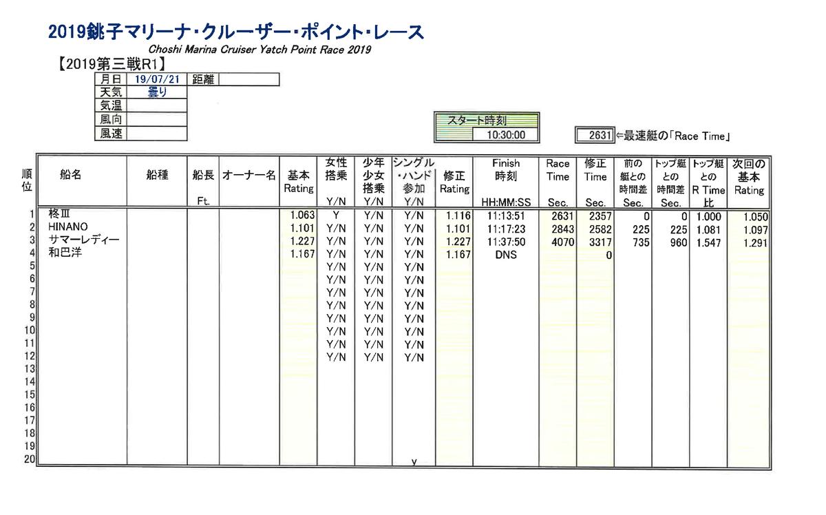f:id:choshimarina:20190721142055p:plain
