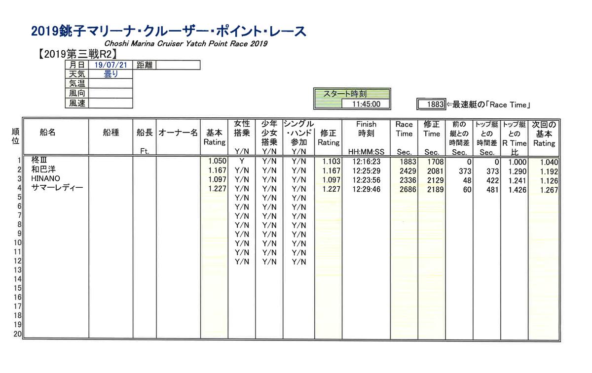 f:id:choshimarina:20190721142059p:plain