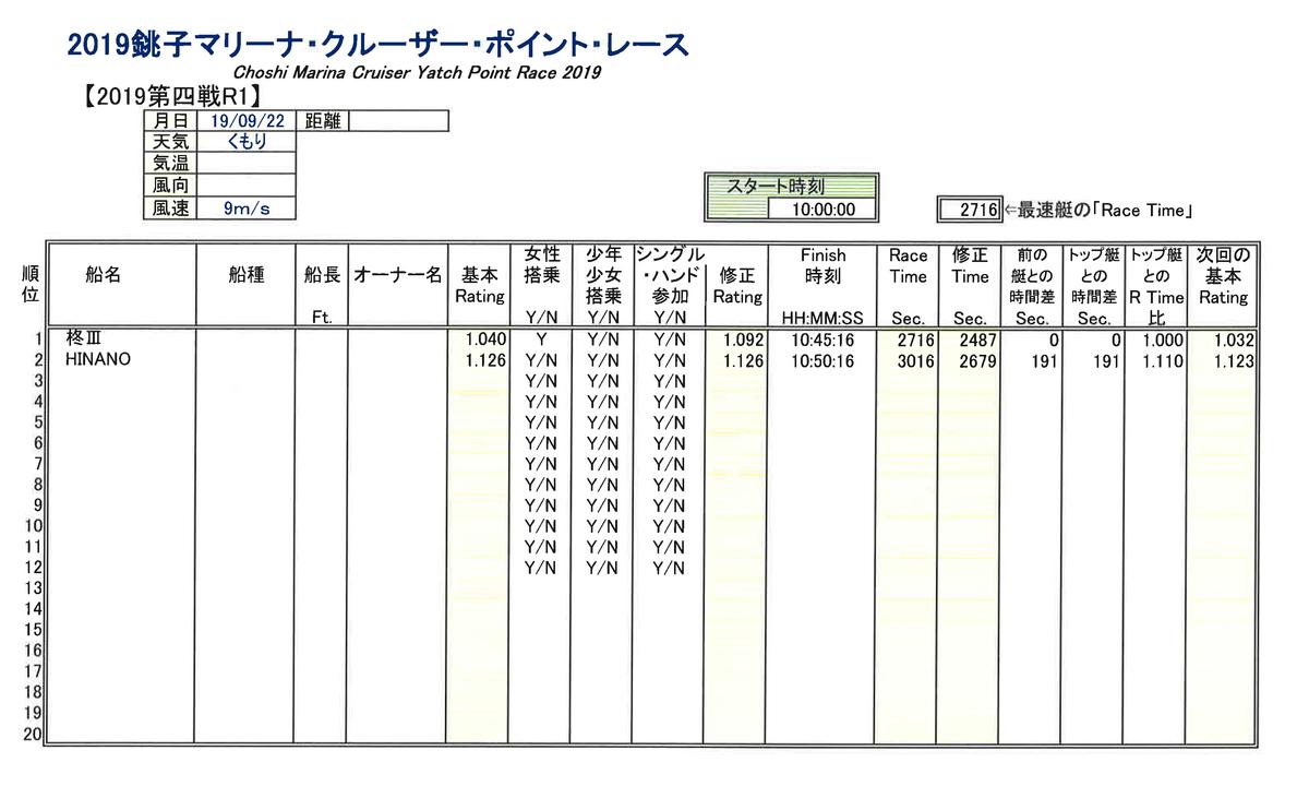 f:id:choshimarina:20190922133903p:plain