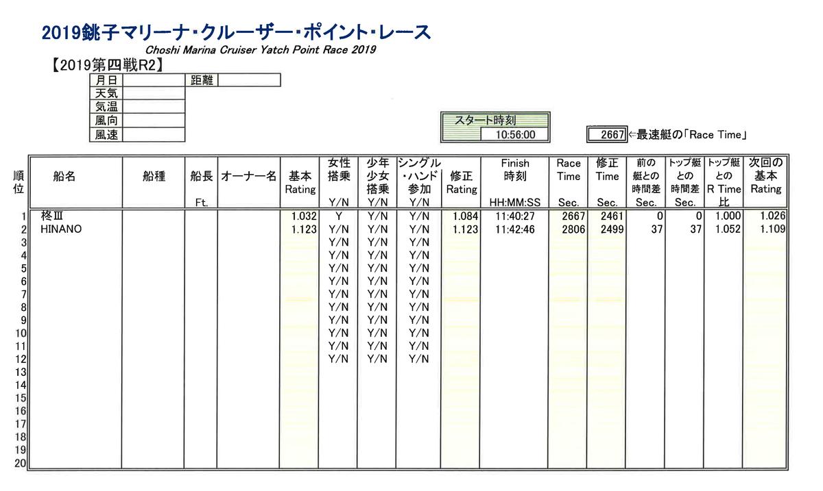 f:id:choshimarina:20190922133930p:plain