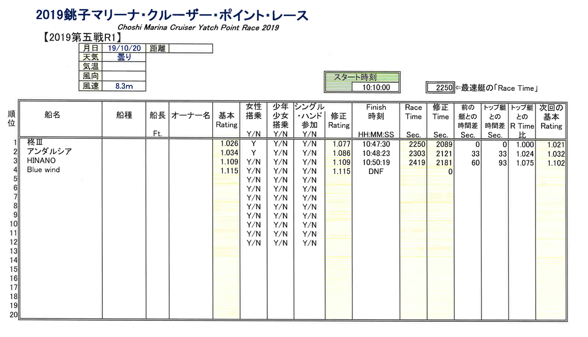 f:id:choshimarina:20191020160551p:plain