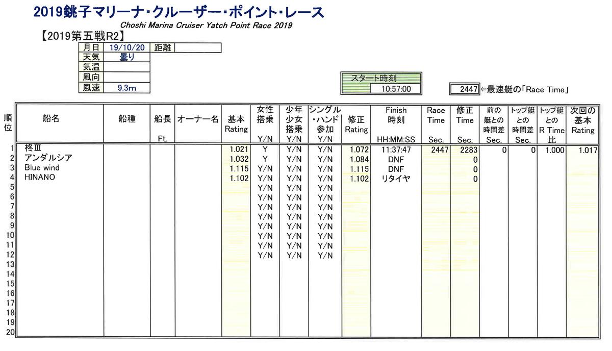 f:id:choshimarina:20191020160556p:plain