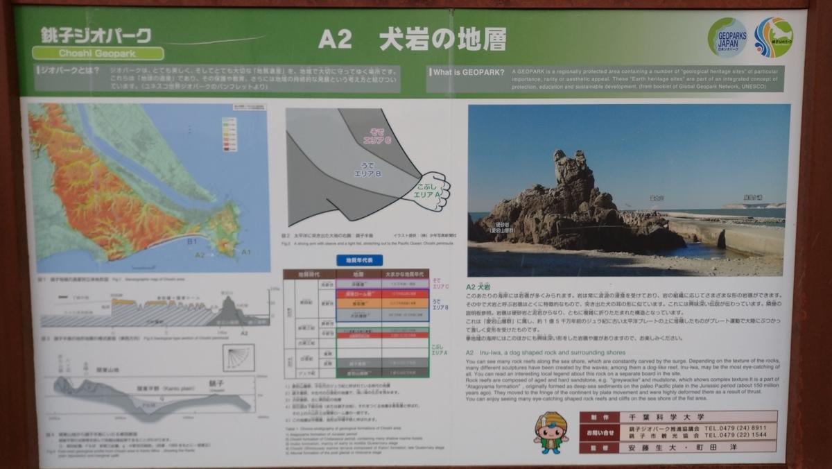 f:id:choshimarina:20201017100255j:plain