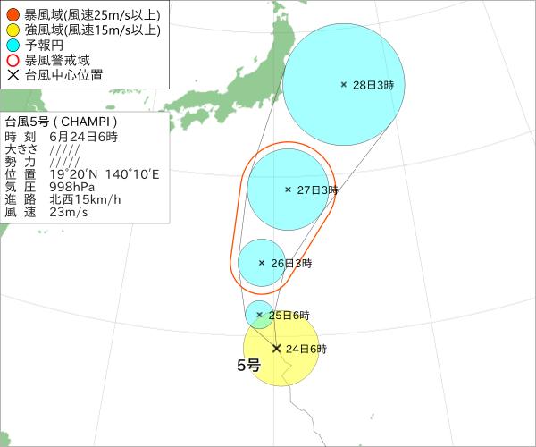 f:id:choshimarina:20210624074130p:plain