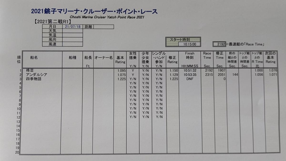 f:id:choshimarina:20210729113054j:plain
