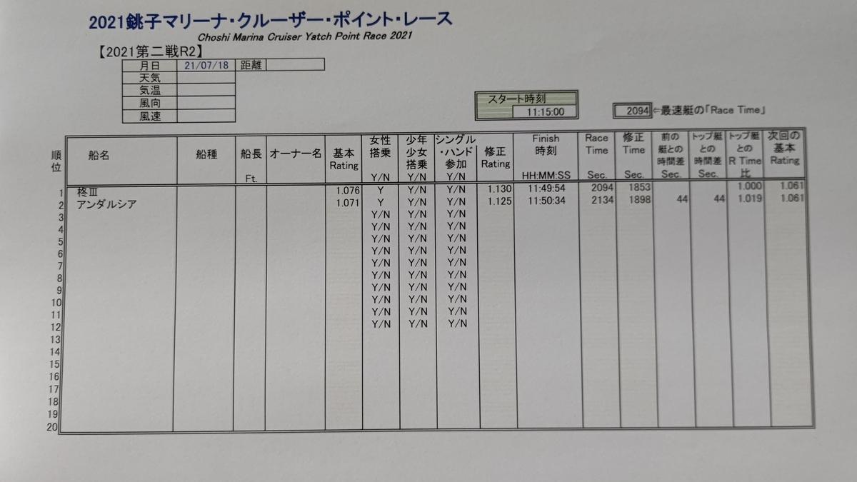 f:id:choshimarina:20210729113120j:plain