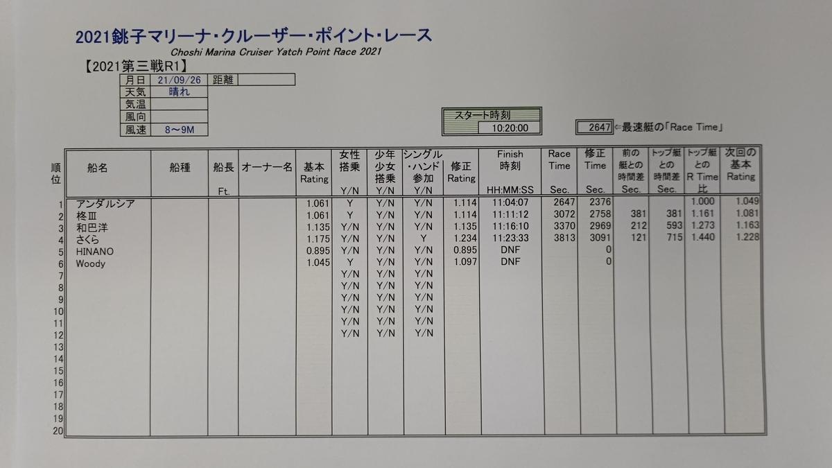 f:id:choshimarina:20210927082421j:plain