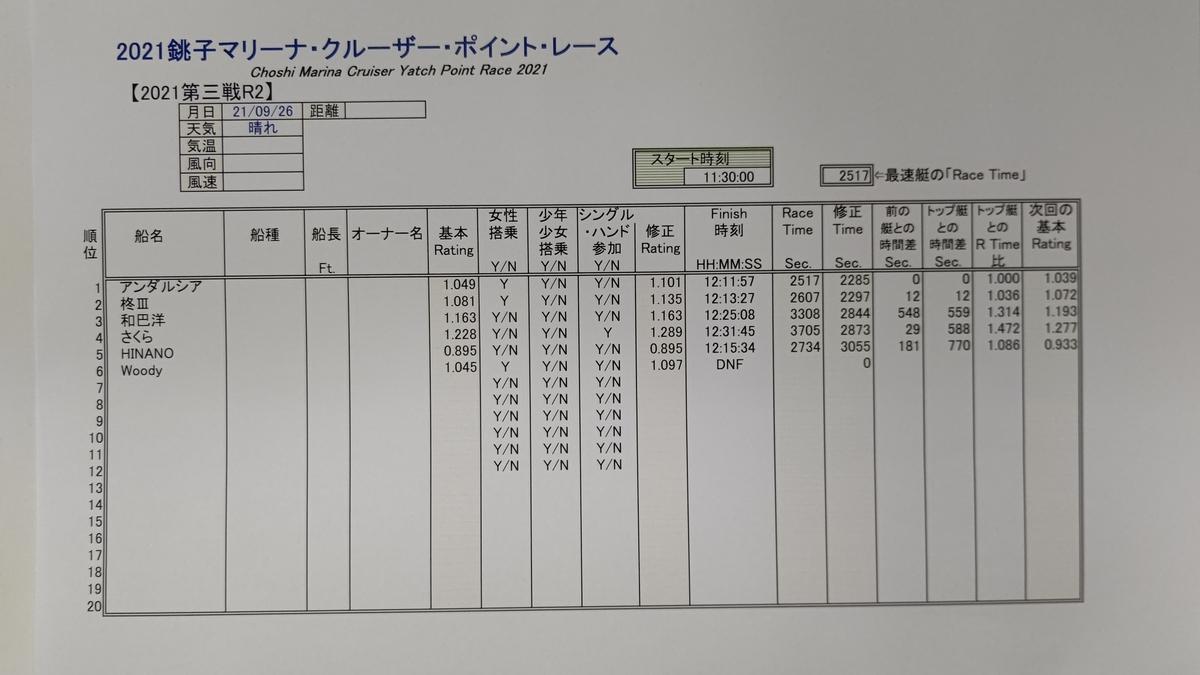 f:id:choshimarina:20210927082443j:plain