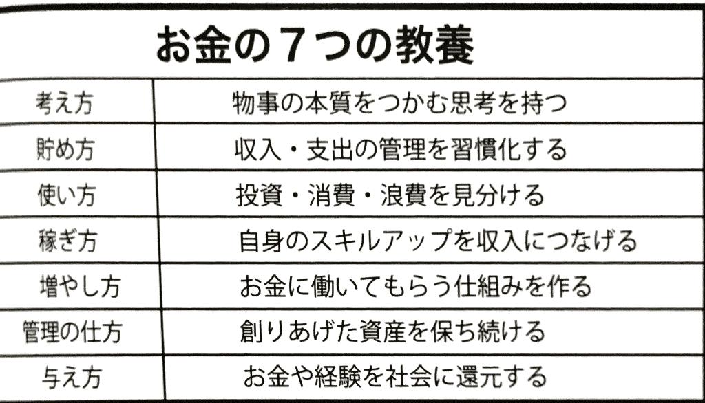 f:id:choudoiisaizu:20170123164724p:image
