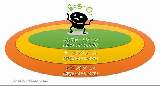 f:id:choudoiisaizu:20170813075116p:plain