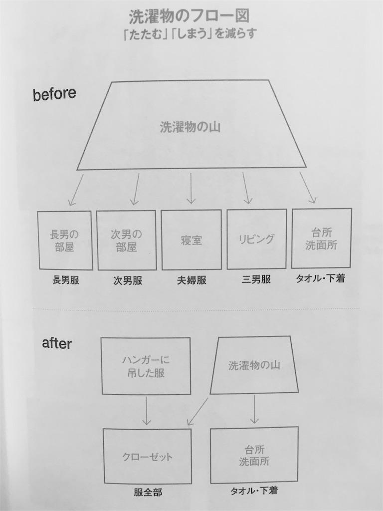 f:id:choudoiisaizu:20180719015313j:image