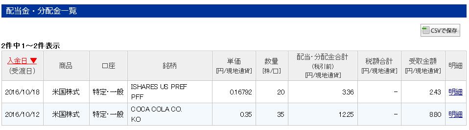 f:id:choukitoushi:20161112161534p:plain