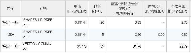 f:id:choukitoushi:20170320135819p:plain