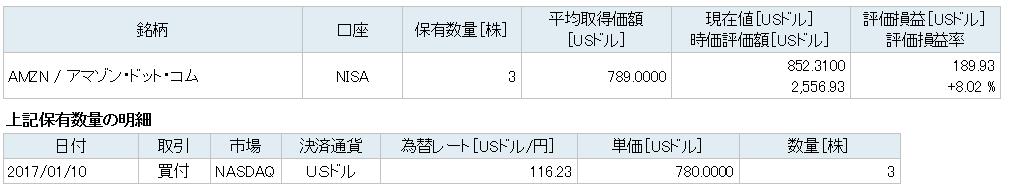 f:id:choukitoushi:20170320143227p:plain